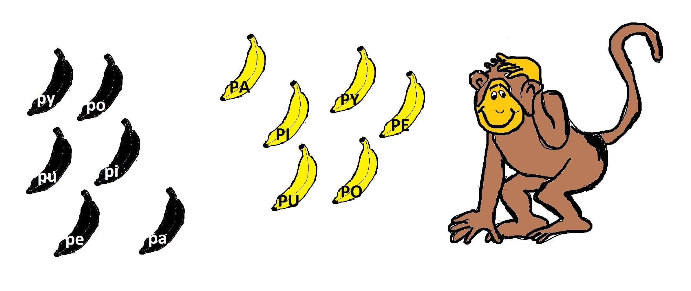 Małpa je banany – kolejna zabawa z sylabami